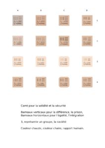 Grille de logos pour valider un design